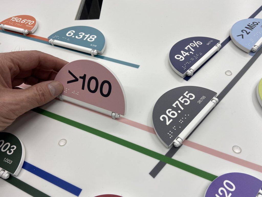 Interaktive Infografik für Humboldt Forum Berlin